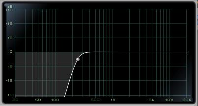 HPF at 250 Hz