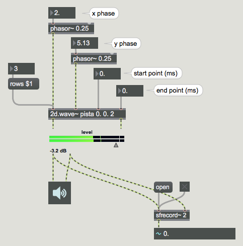 2d.wave~ in Max/MSP